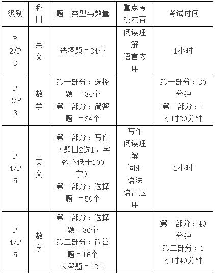 AEIS考试试题下载,AEIS在线,新加坡政府中小学入学考试